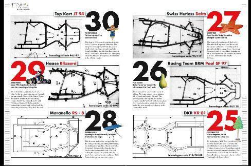 crazy kart chassis - Race Kart Frame